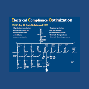Electrical Compliance Optimization